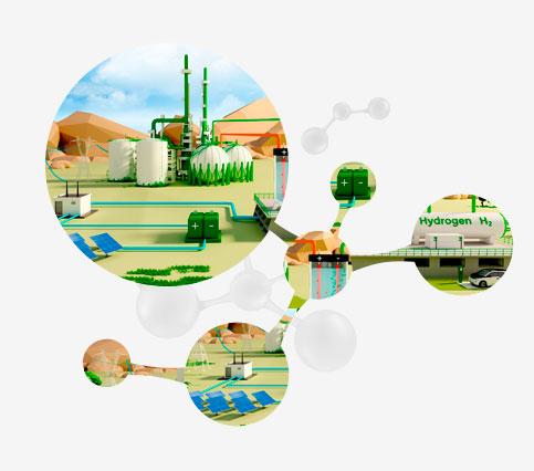 IDEAGREEN - Servicios Hidrogeno Verde