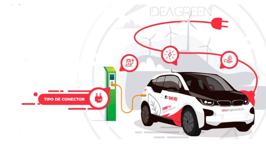 Tipos conectores vehículo eléctrico - ideagreen